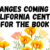 Changes coming to California Center for the Book image with orange poppies